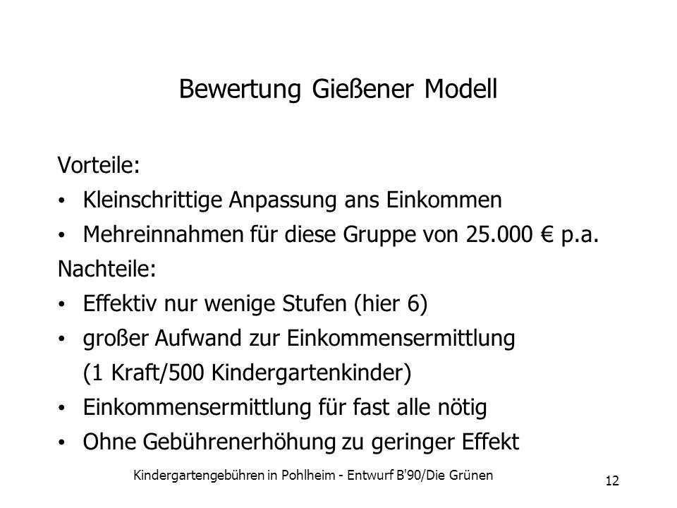 Kindergartengebühren in Pohlheim - Entwurf B'90/Die Grünen 12 Bewertung Gießener Modell Vorteile: Kleinschrittige Anpassung ans Einkommen Mehreinnahme