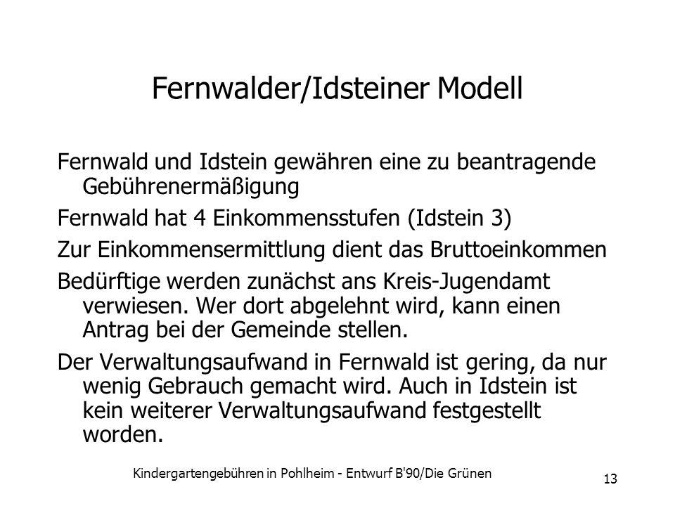 Kindergartengebühren in Pohlheim - Entwurf B'90/Die Grünen 13 Fernwalder/Idsteiner Modell Fernwald und Idstein gewähren eine zu beantragende Gebührene