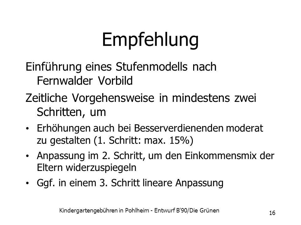 Kindergartengebühren in Pohlheim - Entwurf B'90/Die Grünen 16 Empfehlung Einführung eines Stufenmodells nach Fernwalder Vorbild Zeitliche Vorgehenswei