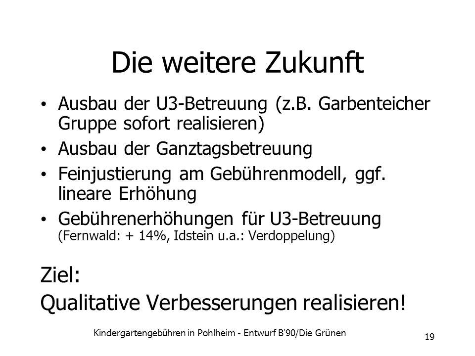 Kindergartengebühren in Pohlheim - Entwurf B'90/Die Grünen 19 Die weitere Zukunft Ausbau der U3-Betreuung (z.B. Garbenteicher Gruppe sofort realisiere