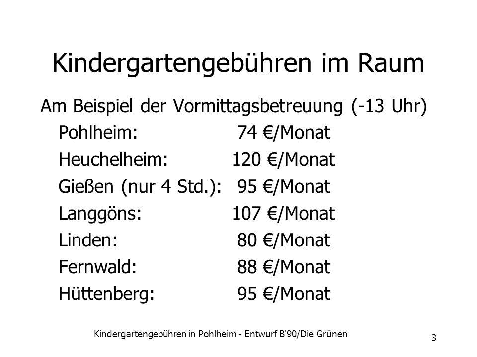 Kindergartengebühren in Pohlheim - Entwurf B'90/Die Grünen 3 Kindergartengebühren im Raum Am Beispiel der Vormittagsbetreuung (-13 Uhr) Pohlheim: 74 €