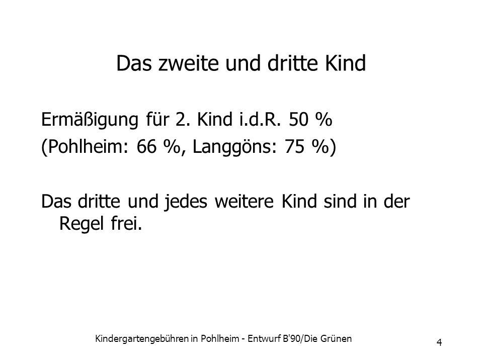 Kindergartengebühren in Pohlheim - Entwurf B'90/Die Grünen 4 Das zweite und dritte Kind Ermäßigung für 2. Kind i.d.R. 50 % (Pohlheim: 66 %, Langgöns:
