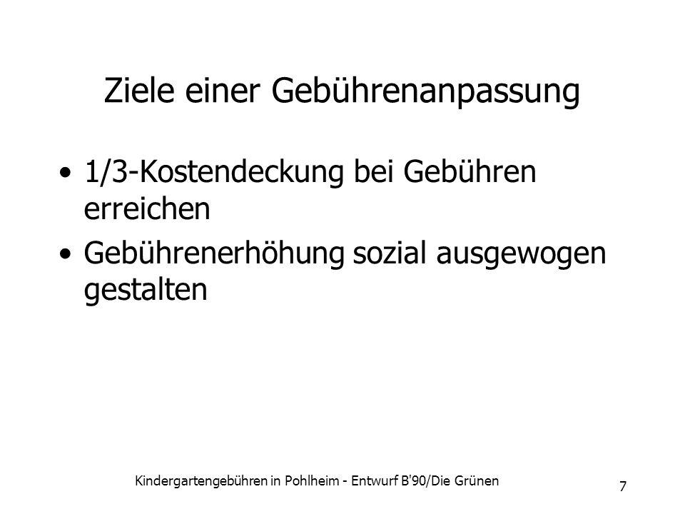 Kindergartengebühren in Pohlheim - Entwurf B'90/Die Grünen 7 Ziele einer Gebührenanpassung 1/3-Kostendeckung bei Gebühren erreichen Gebührenerhöhung s