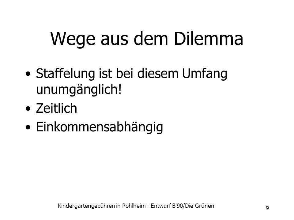 Kindergartengebühren in Pohlheim - Entwurf B'90/Die Grünen 9 Wege aus dem Dilemma Staffelung ist bei diesem Umfang unumgänglich! Zeitlich Einkommensab