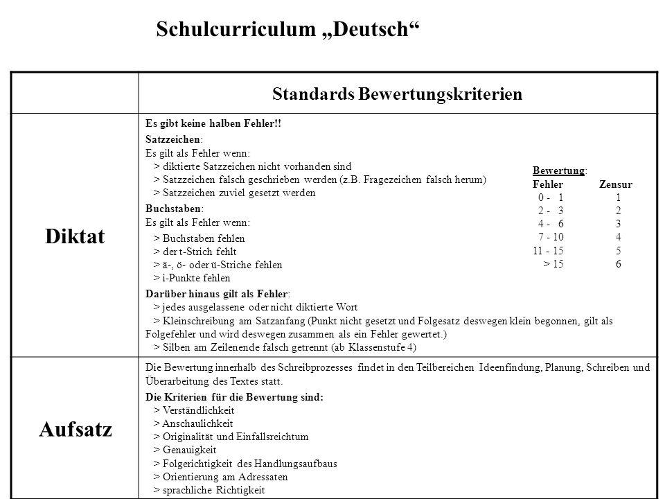 """Schulcurriculum """"Deutsch"""" Standards Bewertungskriterien Diktat Es gibt keine halben Fehler!! Satzzeichen: Es gilt als Fehler wenn: > diktierte Satzzei"""