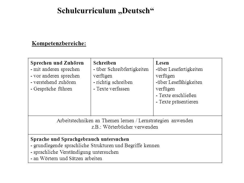 """Schulcurriculum """"Deutsch"""" Sprechen und Zuhören - mit anderen sprechen - vor anderen sprechen - verstehend zuhören - Gespräche führen Schreiben - über"""