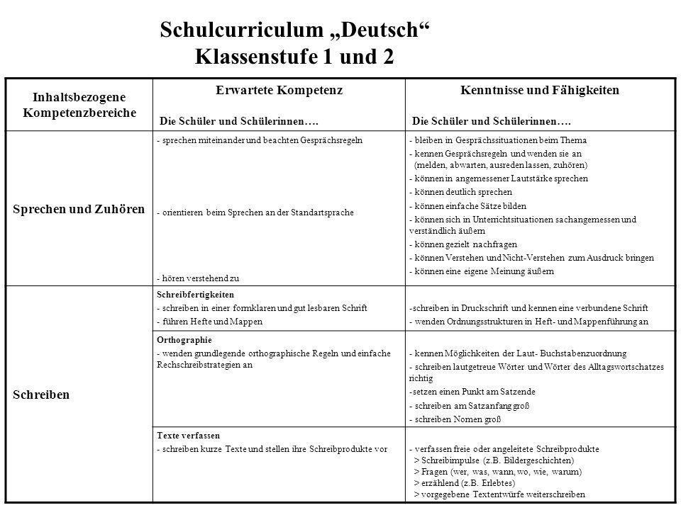 """Schulcurriculum """"Deutsch Klassenstufe 1 und 2 Inhaltsbezogene Kompetenzbereiche Erwartete Kompetenz Die Schüler und Schülerinnen…."""