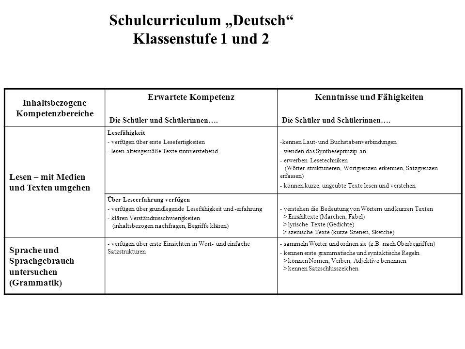 """Schulcurriculum """"Deutsch"""" Klassenstufe 1 und 2 Inhaltsbezogene Kompetenzbereiche Erwartete Kompetenz Die Schüler und Schülerinnen…. Kenntnisse und Fäh"""