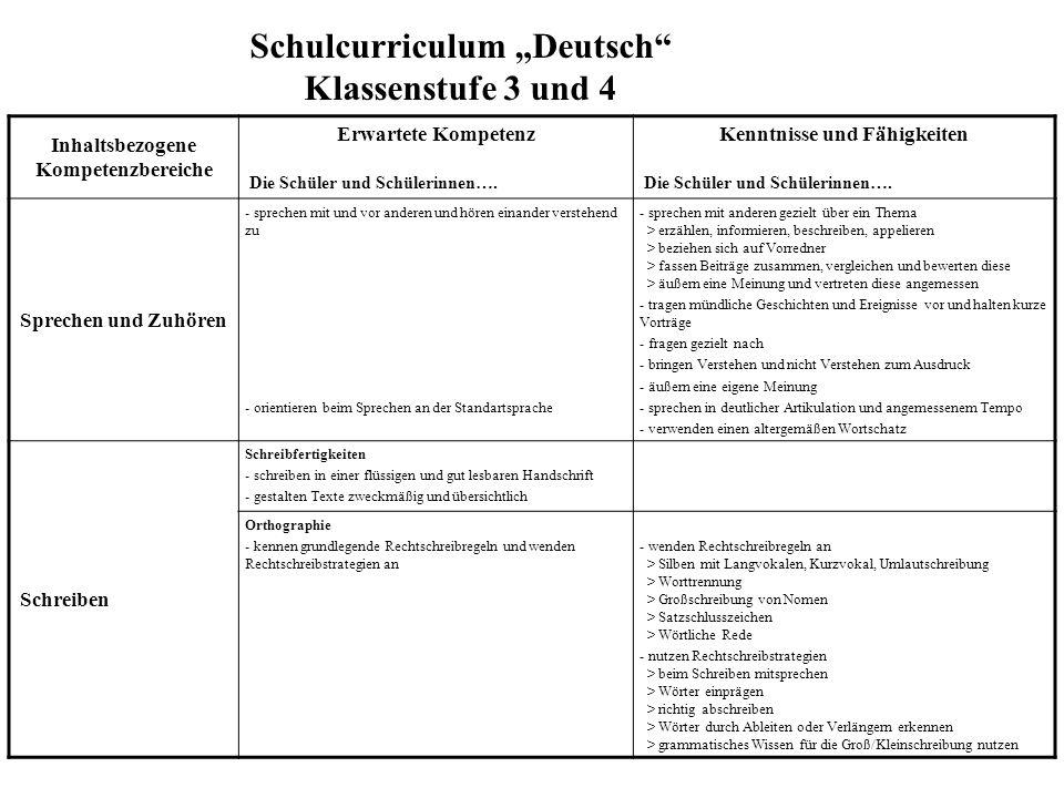 """Schulcurriculum """"Deutsch"""" Klassenstufe 3 und 4 Inhaltsbezogene Kompetenzbereiche Erwartete Kompetenz Die Schüler und Schülerinnen…. Kenntnisse und Fäh"""