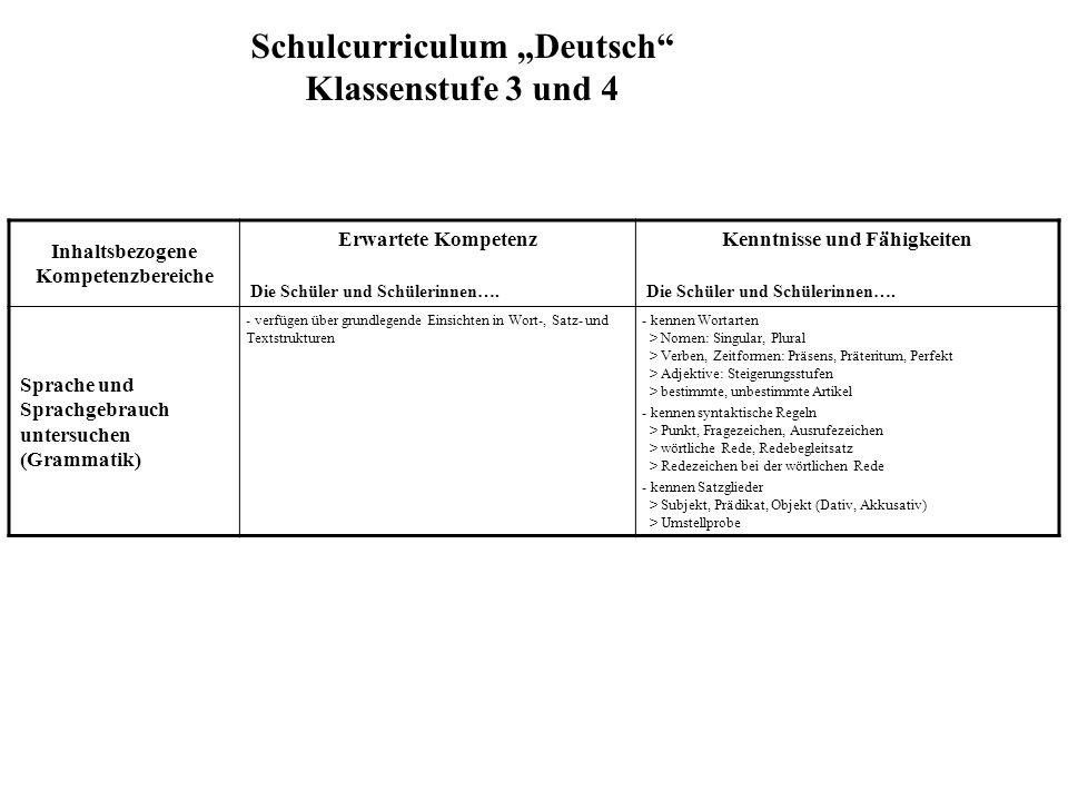 """Schulcurriculum """"Deutsch KlassenstufenLeistungsüberprüfung und Wertung 1 2 3  Sprechen und Zuhören (z.B."""