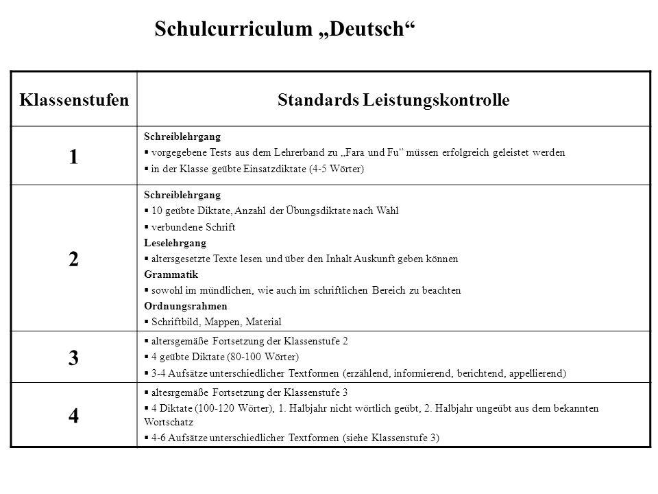 """Schulcurriculum """"Deutsch"""" KlassenstufenStandards Leistungskontrolle 1 Schreiblehrgang  vorgegebene Tests aus dem Lehrerband zu """"Fara und Fu"""" müssen e"""