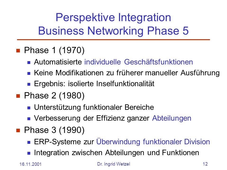 16.11.2001Dr. Ingrid Wetzel12 Perspektive Integration Business Networking Phase 5  Phase 1 (1970)  Automatisierte individuelle Geschäftsfunktionen 