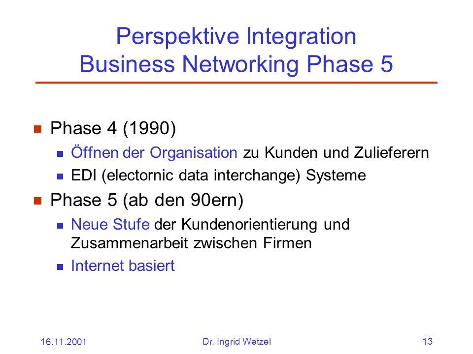 16.11.2001Dr. Ingrid Wetzel13 Perspektive Integration Business Networking Phase 5  Phase 4 (1990)  Öffnen der Organisation zu Kunden und Zulieferern