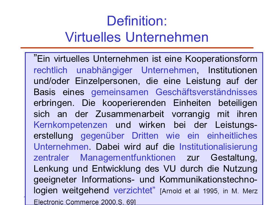"""16.11.2001Dr. Ingrid Wetzel14 Definition: Virtuelles Unternehmen """" Ein virtuelles Unternehmen ist eine Kooperationsform rechtlich unabhängiger Unterne"""