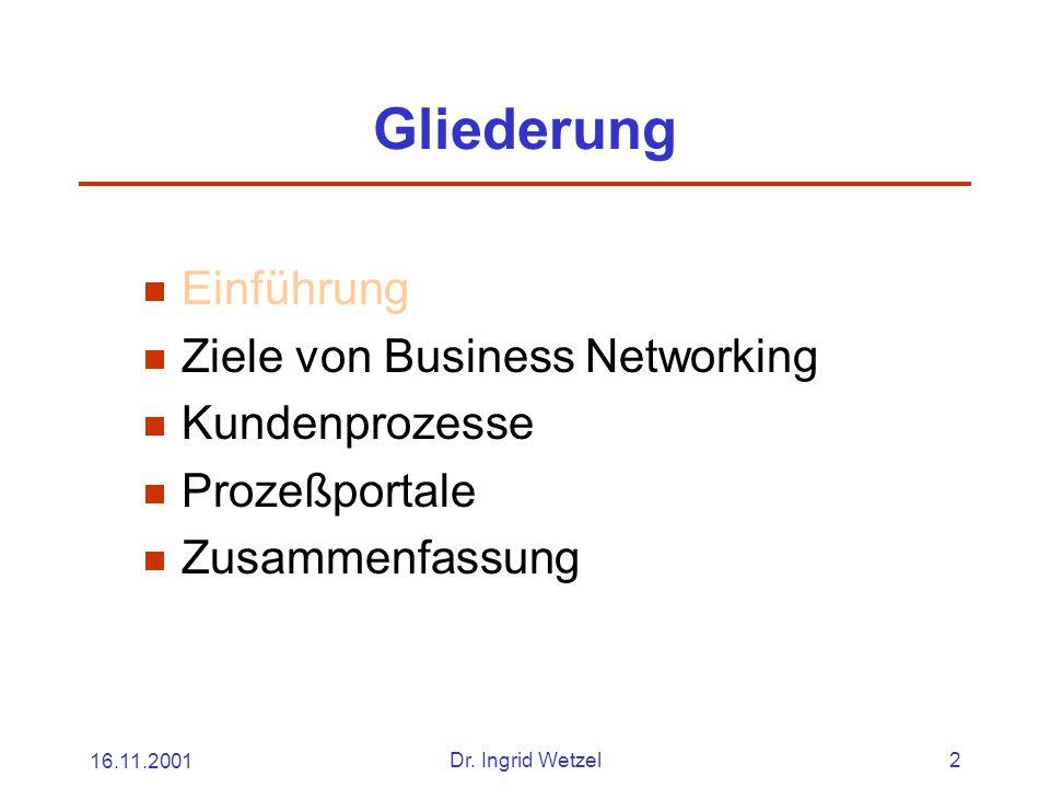 16.11.2001Dr. Ingrid Wetzel2 Gliederung  Einführung  Ziele von Business Networking  Kundenprozesse  Prozeßportale  Zusammenfassung