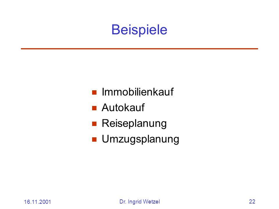 16.11.2001Dr. Ingrid Wetzel22 Beispiele  Immobilienkauf  Autokauf  Reiseplanung  Umzugsplanung