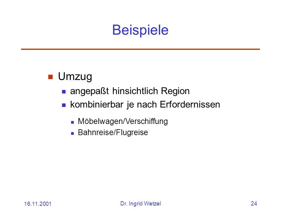 16.11.2001Dr. Ingrid Wetzel24 Beispiele  Umzug  angepaßt hinsichtlich Region  kombinierbar je nach Erfordernissen  Möbelwagen/Verschiffung  Bahnr