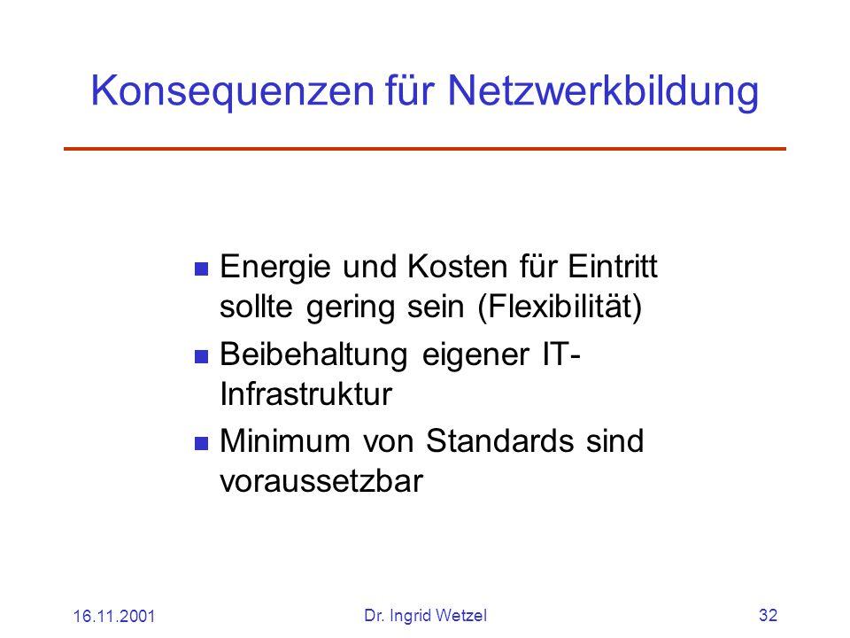 16.11.2001Dr. Ingrid Wetzel32 Konsequenzen für Netzwerkbildung  Energie und Kosten für Eintritt sollte gering sein (Flexibilität)  Beibehaltung eige