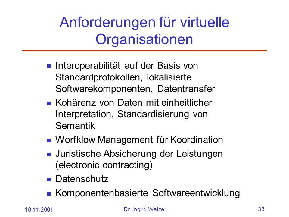 16.11.2001Dr. Ingrid Wetzel33 Anforderungen für virtuelle Organisationen  Interoperabilität auf der Basis von Standardprotokollen, lokalisierte Softw