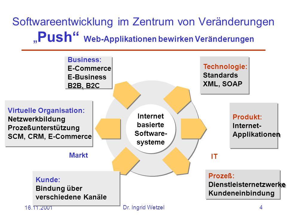 """16.11.2001Dr. Ingrid Wetzel4 Softwareentwicklung im Zentrum von Veränderungen """" Push"""" Web-Applikationen bewirken Veränderungen Internet basierte Softw"""