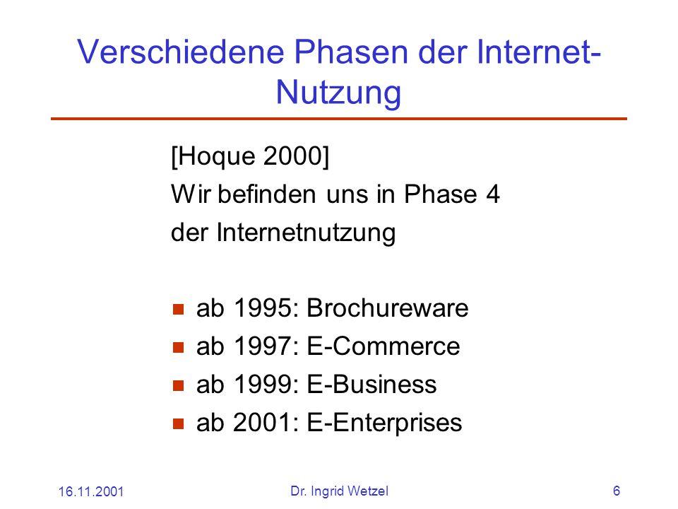 16.11.2001Dr. Ingrid Wetzel6 Verschiedene Phasen der Internet- Nutzung [Hoque 2000] Wir befinden uns in Phase 4 der Internetnutzung  ab 1995: Brochur