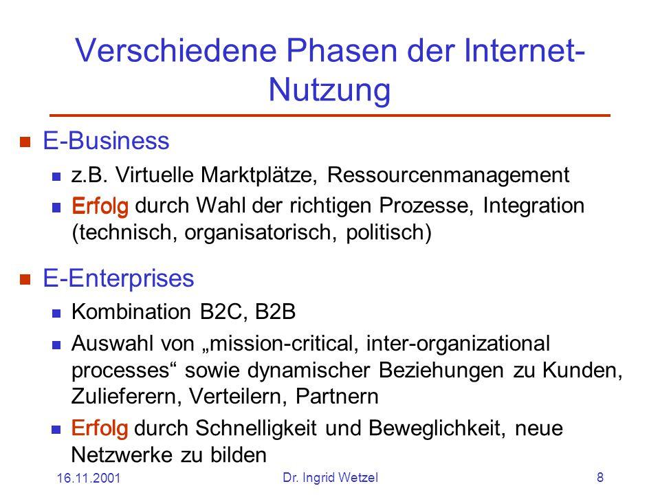 16.11.2001Dr. Ingrid Wetzel8 Verschiedene Phasen der Internet- Nutzung  E-Business  z.B. Virtuelle Marktplätze, Ressourcenmanagement  Erfolg  E-En