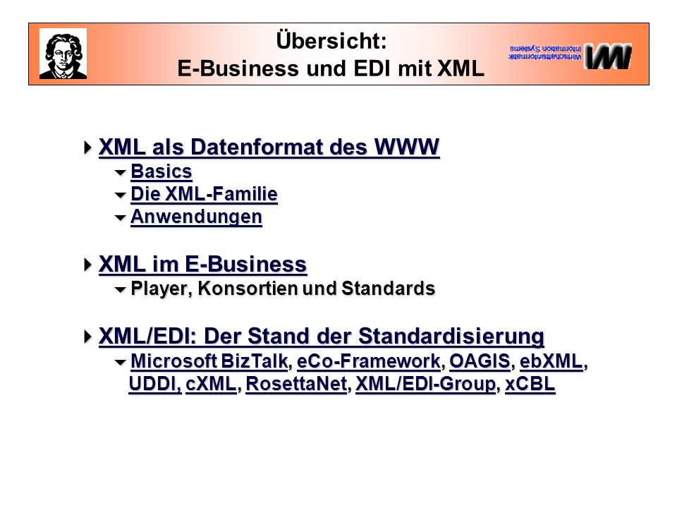 OAGI OAGIS (Open Applications Group Integration Specification) Organisation Open Applications Group Wichtige Mitglieder 48 Softwarefirmen, darunter Microsoft, Oracle, SAP, IBM, webMethods, OMG, OASIS, J.