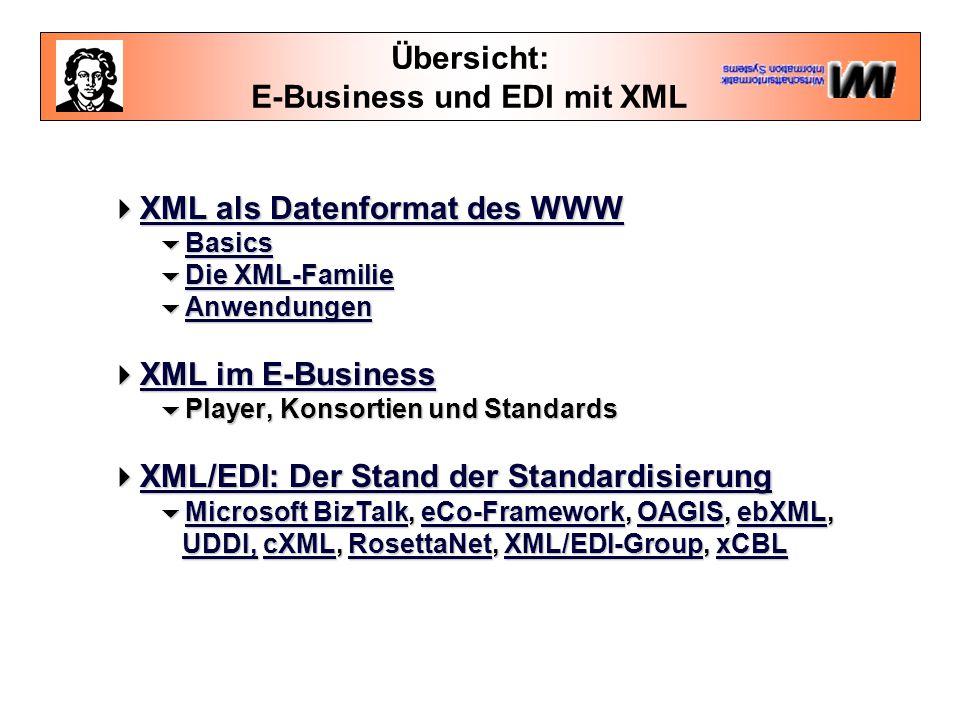 Übersicht: E-Business und EDI mit XML  XML als Datenformat des WWW XML als Datenformat des WWW XML als Datenformat des WWW  Basics Basics  Die XML-Familie Die XML-Familie Die XML-Familie  Anwendungen Anwendungen  XML im E-Business XML im E-Business XML im E-Business  Player, Konsortien und Standards  XML/EDI: Der Stand der Standardisierung XML/EDI: Der Stand der Standardisierung XML/EDI: Der Stand der Standardisierung  Microsoft BizTalk, eCo-Framework, OAGIS, ebXML, UDDI, cXML, RosettaNet, XML/EDI-Group, xCBL Microsoft BizTalkeCo-FrameworkOAGISebXML UDDI,cXMLRosettaNetXML/EDI-GroupxCBL Microsoft BizTalkeCo-FrameworkOAGISebXML UDDI,cXMLRosettaNetXML/EDI-GroupxCBL