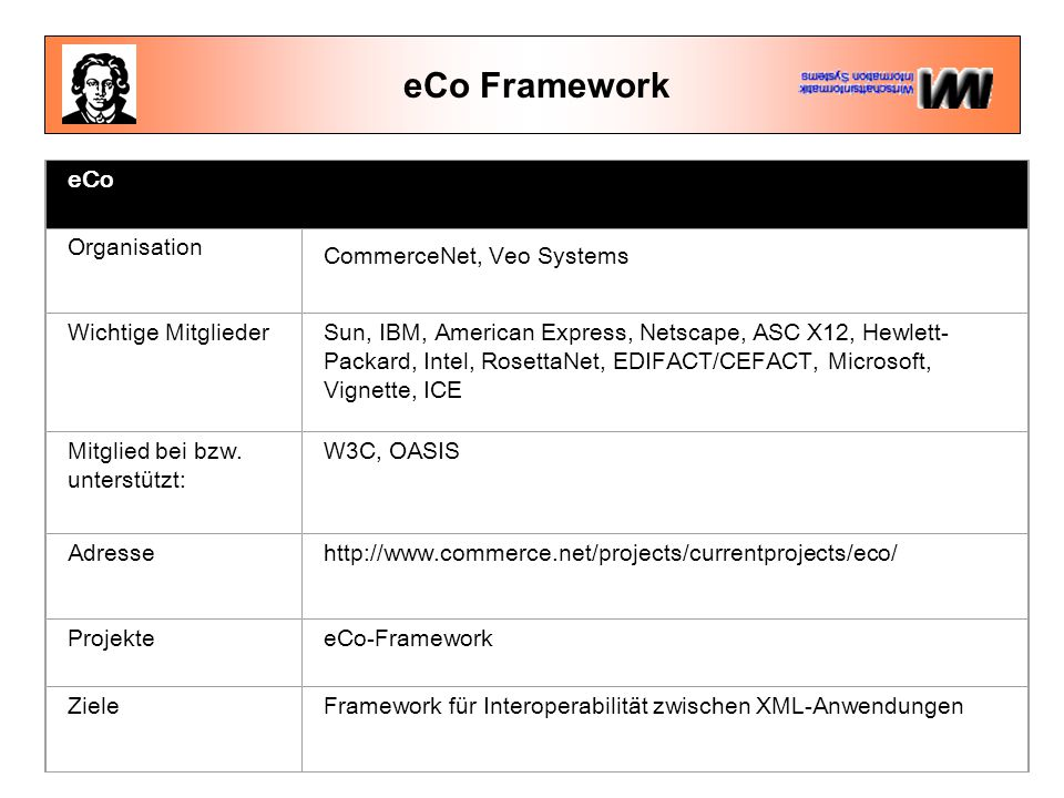 eCo Framework eCo Framework Working Group Organisation CommerceNet, Veo Systems Wichtige MitgliederSun, IBM, American Express, Netscape, ASC X12, Hewlett- Packard, Intel, RosettaNet, EDIFACT/CEFACT, Microsoft, Vignette, ICE Mitglied bei bzw.