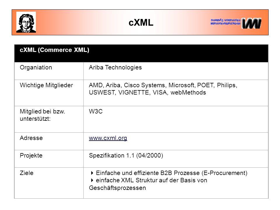 cXML cXML (Commerce XML) Organiation Ariba Technologies Wichtige MitgliederAMD, Ariba, Cisco Systems, Microsoft, POET, Philips, USWEST, VIGNETTE, VISA, webMethods Mitglied bei bzw.