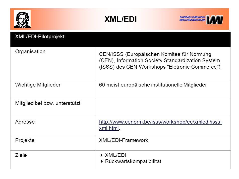 XML/EDI XML/EDI-Pilotprojekt Organisation CEN/ISSS (Europäischen Komitee für Normung (CEN), Information Society Standardization System (ISSS) des CEN-Workshops Eletronic Commerce ).