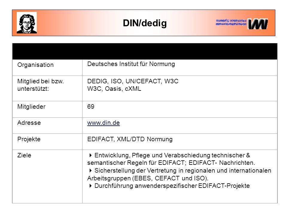 DIN/dedig DIN Organisation Deutsches Institut für Normung Mitglied bei bzw.