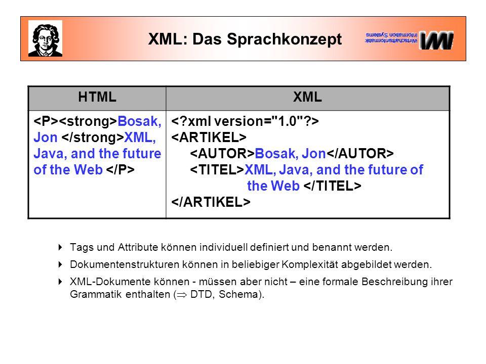 XML: Das Sprachkonzept  Tags und Attribute können individuell definiert und benannt werden.