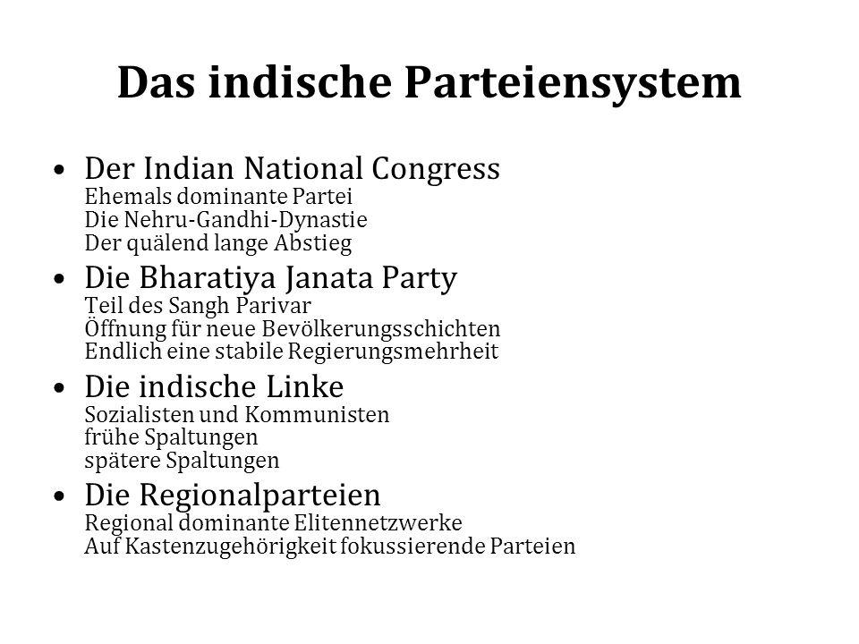 Das indische Parteiensystem Der Indian National Congress Ehemals dominante Partei Die Nehru-Gandhi-Dynastie Der quälend lange Abstieg Die Bharatiya Janata Party Teil des Sangh Parivar Öffnung für neue Bevölkerungsschichten Endlich eine stabile Regierungsmehrheit Die indische Linke Sozialisten und Kommunisten frühe Spaltungen spätere Spaltungen Die Regionalparteien Regional dominante Elitennetzwerke Auf Kastenzugehörigkeit fokussierende Parteien