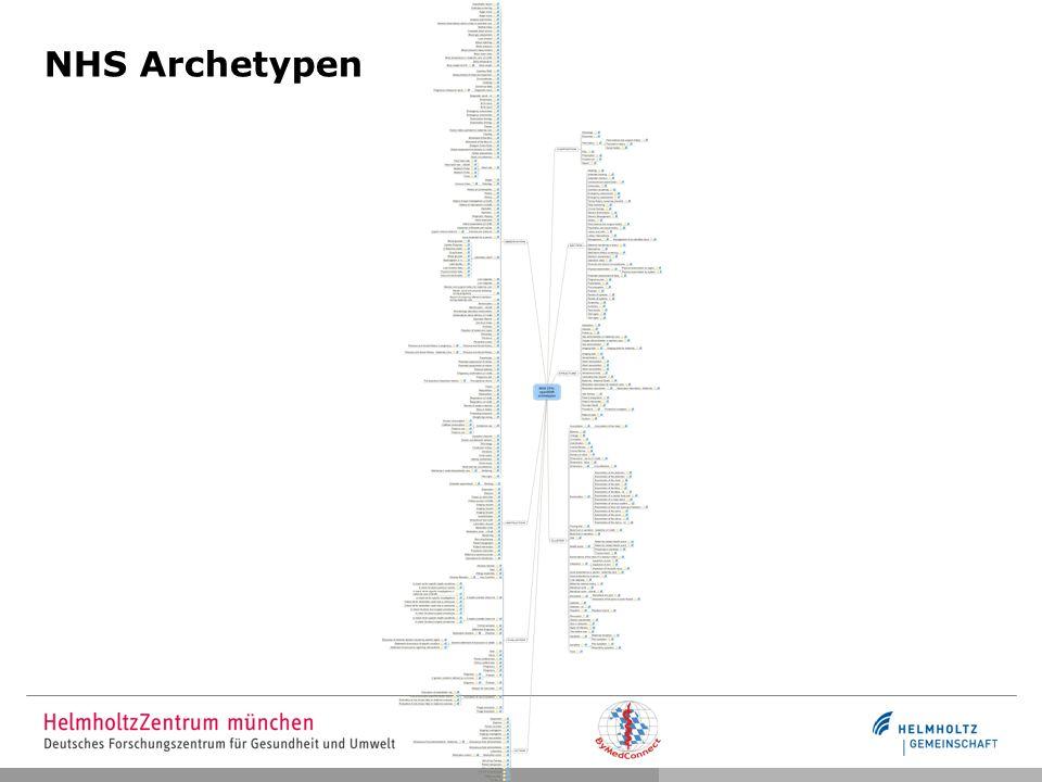 NHS Archetypen
