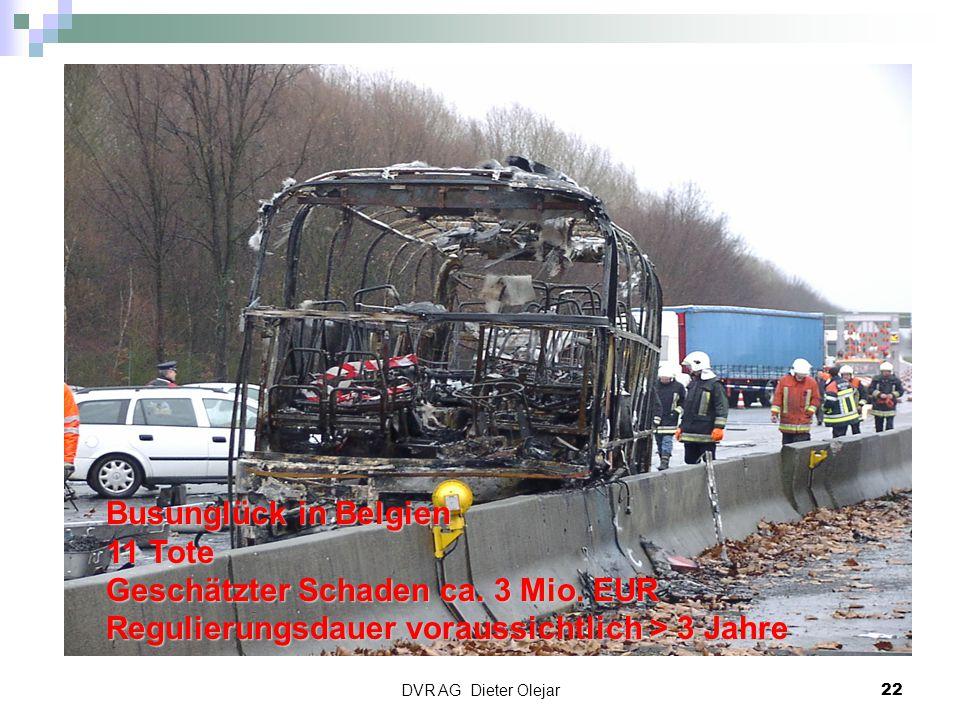 DVR AG Dieter Olejar 22 Busunglück in Belgien 11 Tote Geschätzter Schaden ca. 3 Mio. EUR Regulierungsdauer voraussichtlich > 3 Jahre