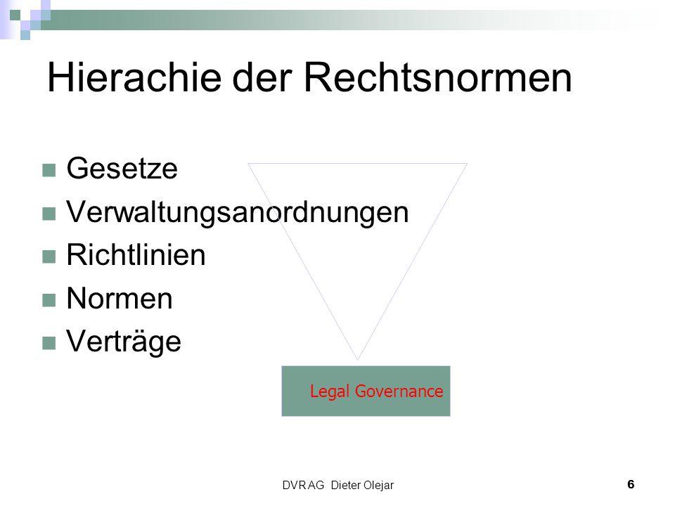DVR AG Dieter Olejar 6 Hierachie der Rechtsnormen Gesetze Verwaltungsanordnungen Richtlinien Normen Verträge Legal Governance