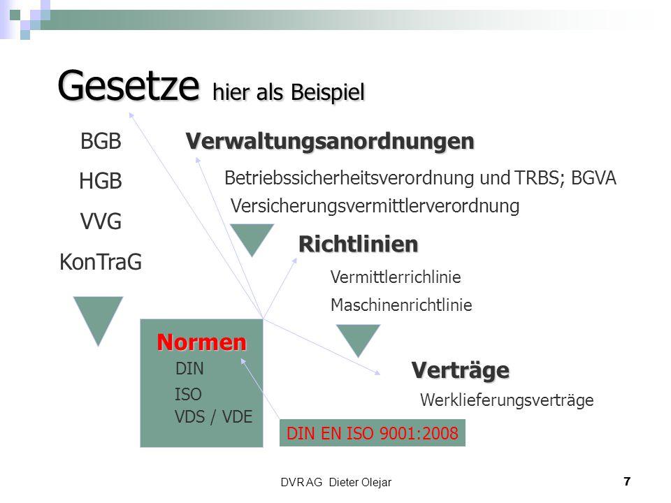 DVR AG Dieter Olejar 7 Gesetze hier als Beispiel BGB HGB VVG KonTraGVerwaltungsanordnungen Betriebssicherheitsverordnung und TRBS; BGVA Versicherungsv