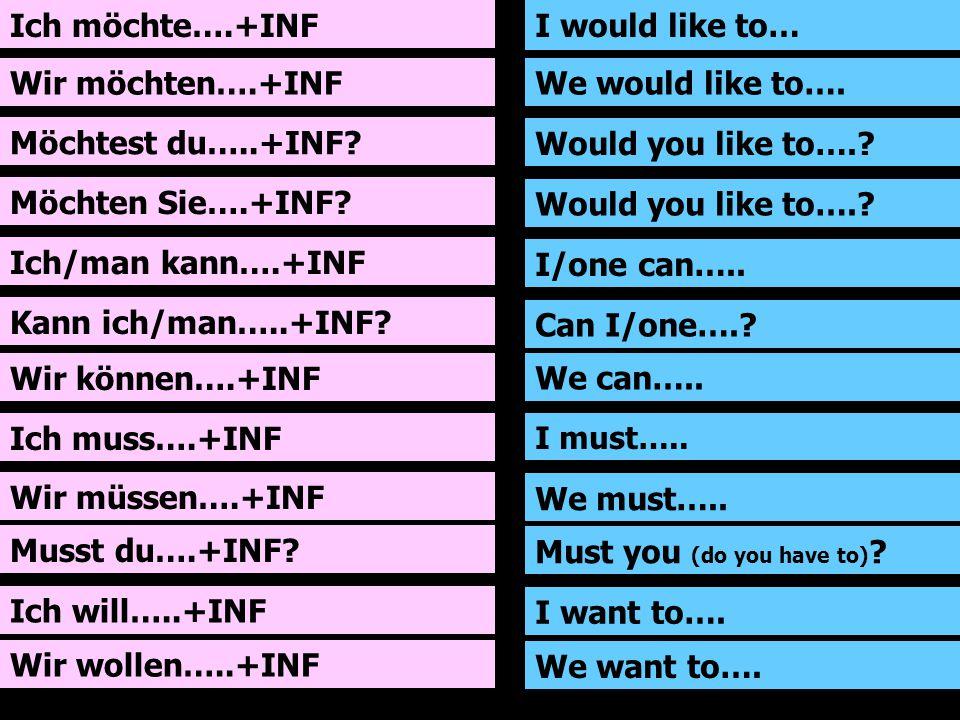Ich möchte….+INF Wir möchten….+INF Möchtest du…..+INF.