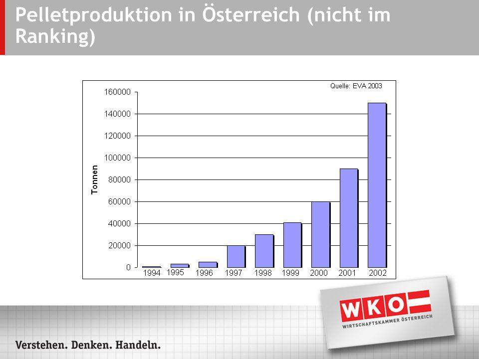 Pelletproduktion in Österreich (nicht im Ranking)