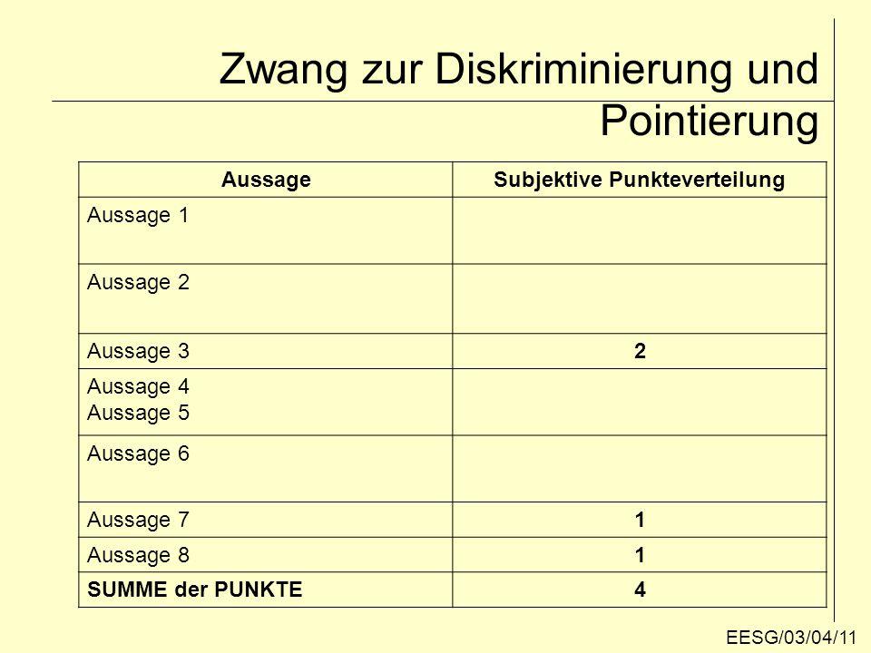 Item 1: Einschätzung der generellen Problemlösungskapazität des Z-O-K Erste Runde: EESG/03/04/12