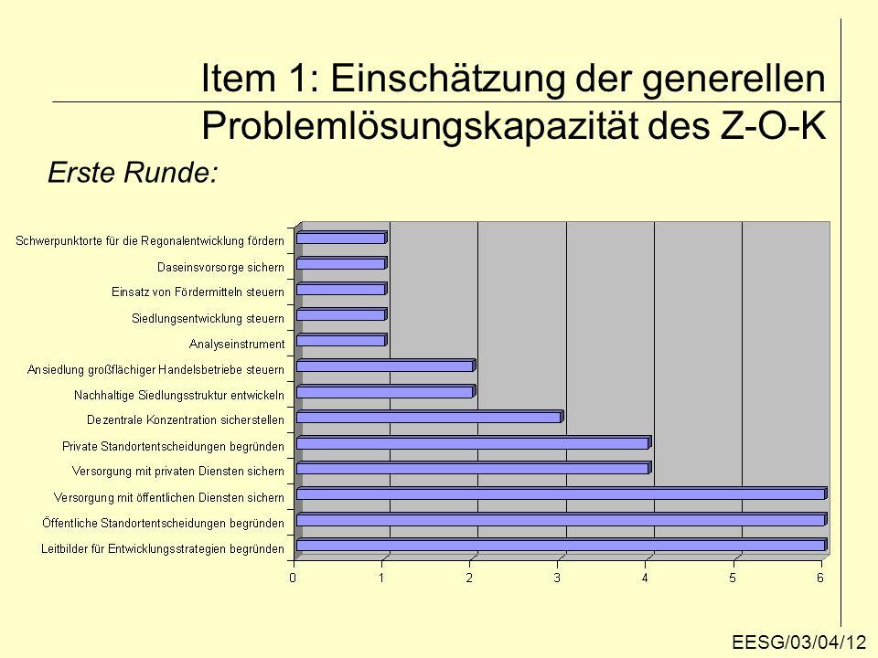 Item 2: Einschätzung der Problemlösungskapazität des Z-O-K im eigenen Bundesland/Arbeitsbereich Erste Runde: EESG/03/04/13