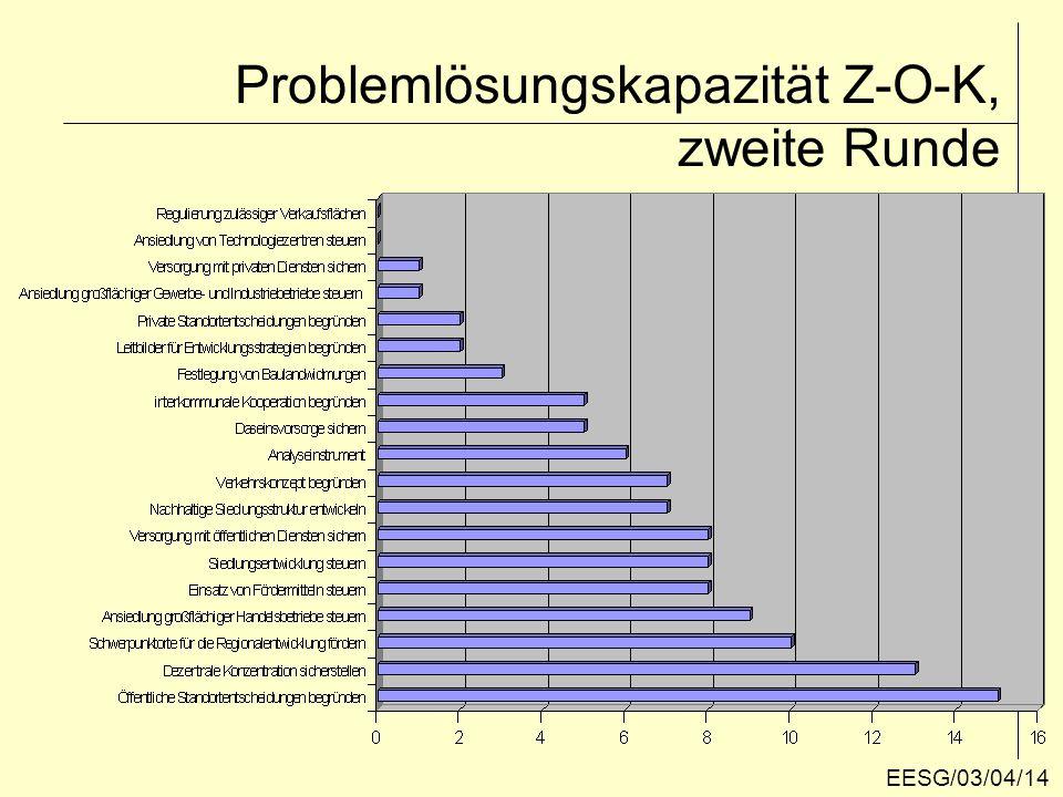 """Quantitative Bewertung der Problemlösungskapazität des Z-O-K """"Wie schätzen Sie generell die Problemlösungskapazität des Z-O-K ein."""