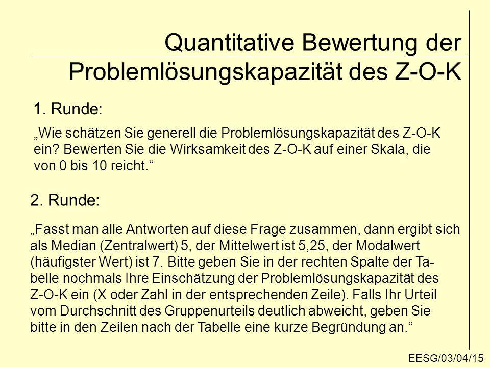 Wirksamkeit und Problemlösungskapazität des Z-O-K 1. Runde MEDIAN MODAL- WERT EESG/03/04/16