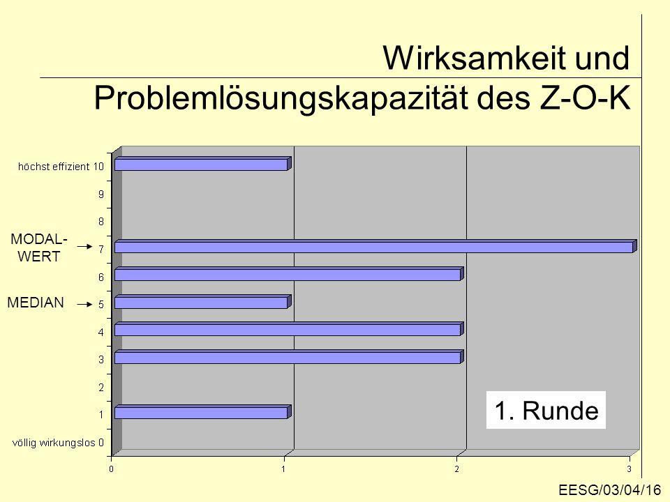 2. Runde Wirksamkeit und Problemlösungskapazität des Z-O-K EESG/03/04/17