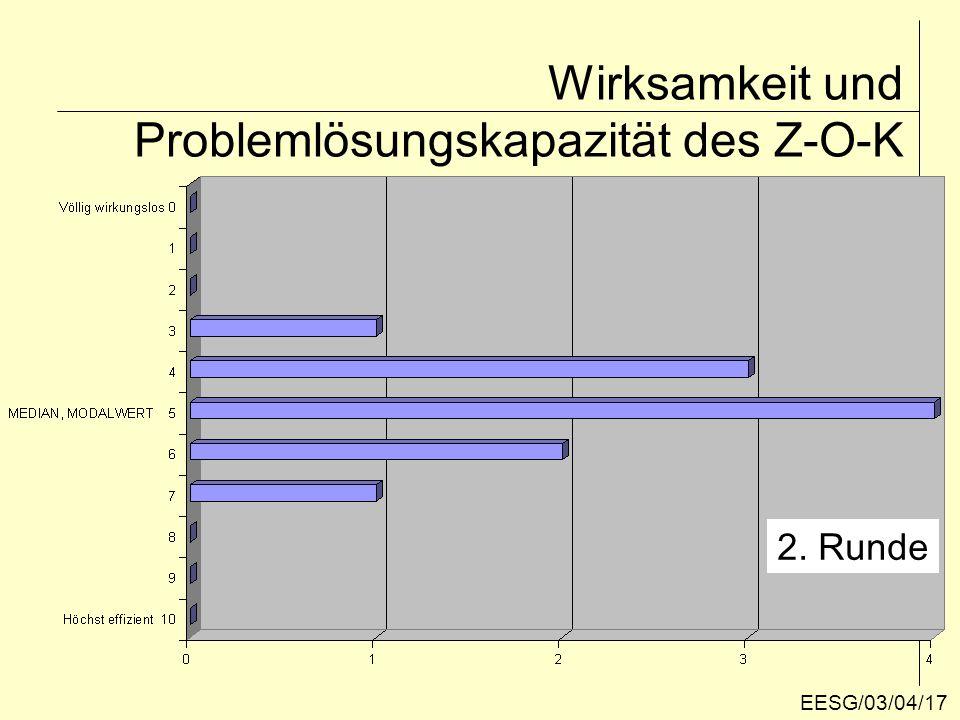 Raumordnungsprobleme, bei deren Lösung sich das Z-O-K bewährt hat 1.