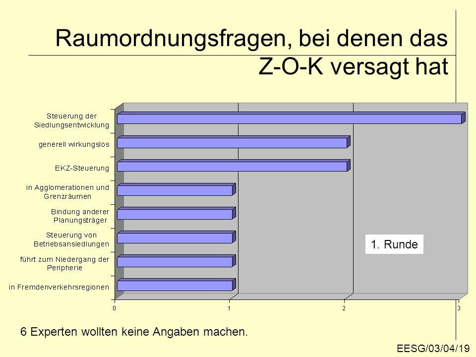Veränderungstendenzen von Zentralitätsphänomenen Median, Modal- wert 2. Runde EESG/03/04/20
