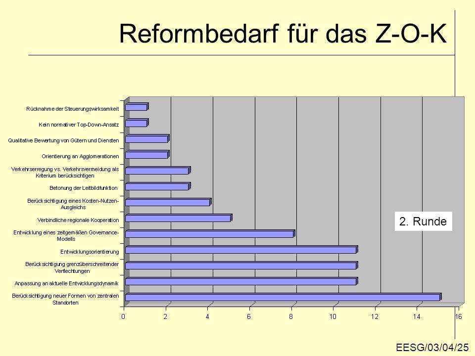 Dringliche Raumordnungsprobleme in Österreich 2. Runde EESG/03/04/26