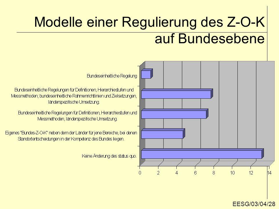 Modelle einer Regulierung des Z-O-K auf Bundesebene EESG/03/04/28