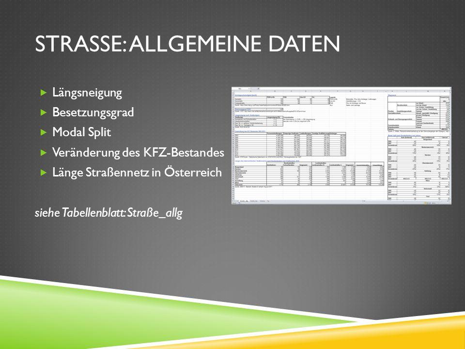 STRASSE: ALLGEMEINE DATEN  Längsneigung  Besetzungsgrad  Modal Split  Veränderung des KFZ-Bestandes  Länge Straßennetz in Österreich siehe Tabell